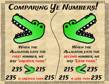Comparing Ye Numbers Task Cards