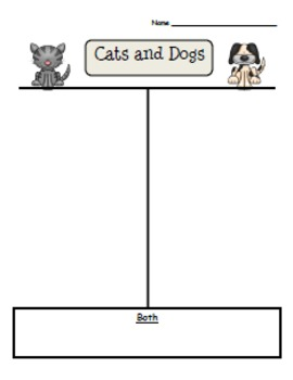 Compare and Contrast Activities :  Great for Centers