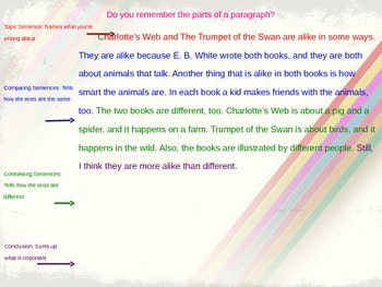 Comparing and Contrasting 2 Texts Review PPT
