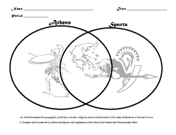 Comparing and Contrasting Athens & Sparta