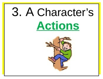 Comparing and Contrasting Characters Anchor Chart