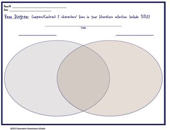 Comparing and Contrasting Characters in Literature: Expository Writing