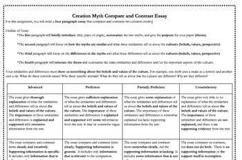Comparing and Contrasting Creation Myths