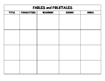 Comparing and Contrasting Different Folktales and/or Fables