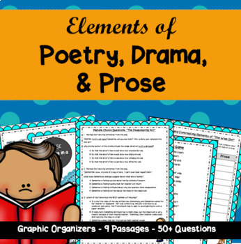 Comparing and Contrasting Elements of Poetry, Drama, and Prose: Digital Learning