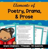 Comparing & Contrasting Elements of Poetry, Drama, and Prose: Distance Learning