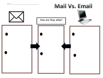 Comparing and Contrasting Email and Mail