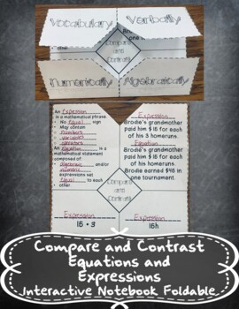 Comparing and Contrasting Equations and Expressions INB TEKS 6.7B