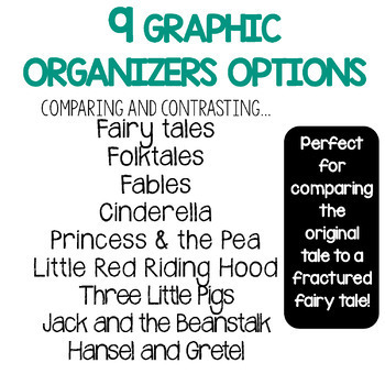 Comparing and Contrasting Fairytales, Fables, and Folk Tales Graphic Organizer