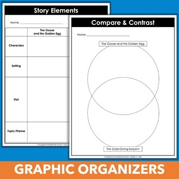 Comparing and Contrasting Folklore Practice Pack with 10 Reading Passages