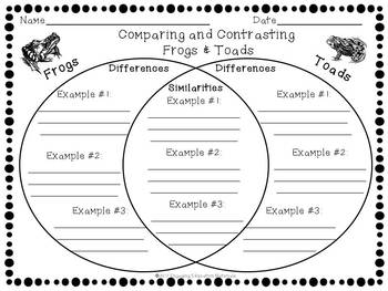 Comparing and contrasting frogs and toads graphic organizer comparing and contrasting frogs and toads graphic organizer writing template maxwellsz
