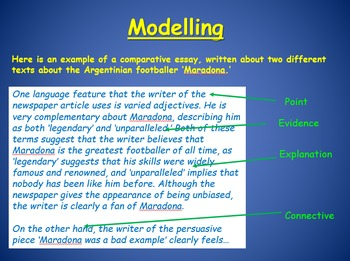 Comparing and Contrasting Non-Fiction Texts