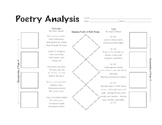 Comparing and Contrasting Poems: Graphic Organizers