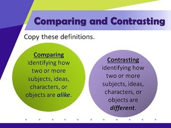 Comparing and Contrasting PowerPoint - Intro to Application
