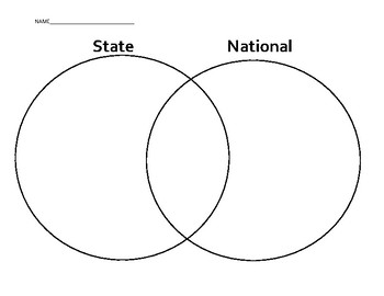 Comparing and Contrasting State & National Government