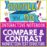 Comparing and Contrasting Text Structure - Doodle Notes /