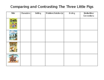 Comparing and Contrasting Three Pigs