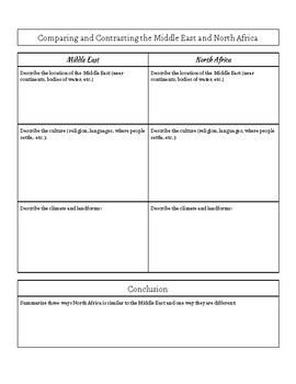 Comparing and Contrasting the Middle East and North Africa Graphic Organizer