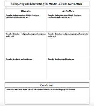 Comparing and Contrasting the Middle East and North Africa Lesson BUNDLE