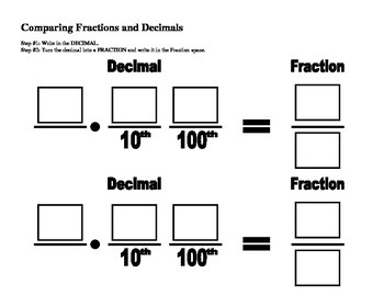 Comparing and Converting Fractions and Decimals