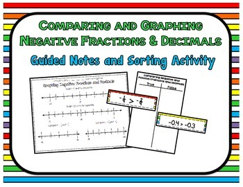 Comparing and Graphing Negative Fractions & Decimals Notes
