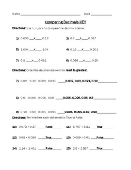 Comparing and Ordering Decimals Worksheet