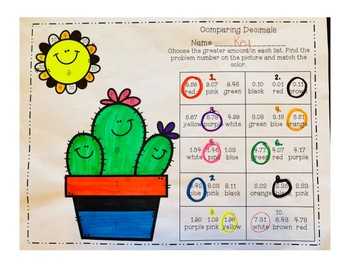 Comparing and Ordering Decimals with Cactus theme
