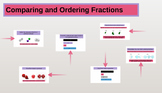 Prezi Presentation on Comparing and Ordering Fractions