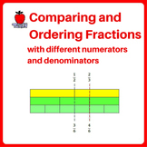 Fractions 4th Grade - Compare and Arrange Fractions using