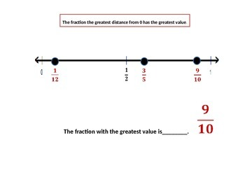 Comparing and Ordering Fractions on a Number Line
