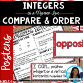 Comparing and Ordering Integers on a Number Line Posters
