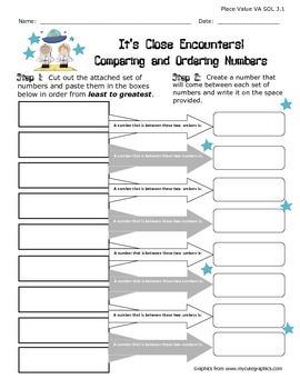 VA SOL 3.1  Comparing and Ordering Numbers