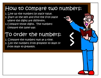 Comparing and Ordering Numbers Mini Poster