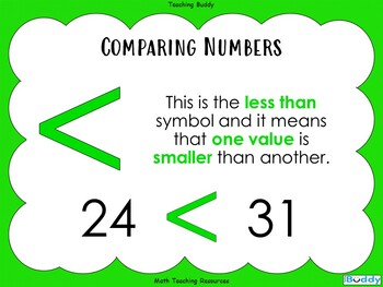 Comparing and Ordering Numbers (PowerPoint and worksheets)