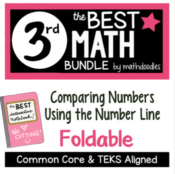 Comparing and Ordering Numbers Using the Number Line by Math Doodles 3rd Grade