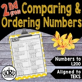 Comparing and Ordering Numbers Worksheets & Activity