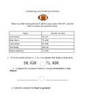 Comparing and Ordering Numbers with Football