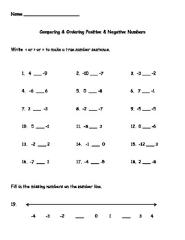 picture relating to Printable Number Line Positive and Negative known as Good And Adverse Figures Upon A Quantity Traces Worksheets