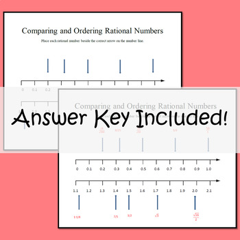 Comparing and Ordering Rational Numbers- Number Line Activity