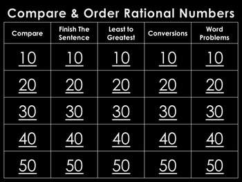 Rational Number Operations PowerPoint Game