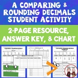 Comparing and Rounding Decimal Activity