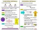 Comparing and Rounding Decimals