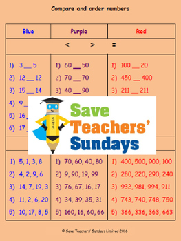 Comparing and ordering numbers lesson plans, worksheets and more