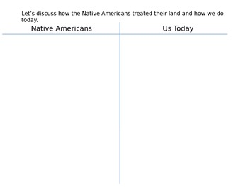 Comparing how we treat our land: Native Americans and us today