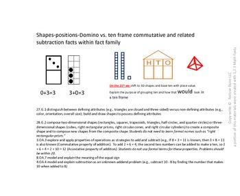 Kinder & 1st Grade Math Calendar - modeling numbers, decomposing shapes