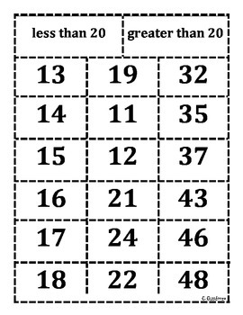 Comparing numbers sort 20
