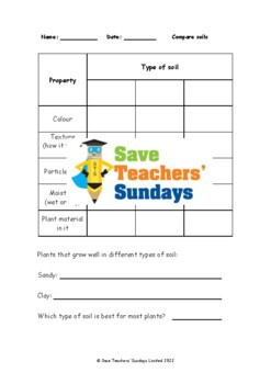 Comparing soils Lesson plan and Worksheet