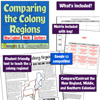 Colony Regions: Compare the New England, Middle, & Southern Colony Regions!