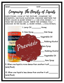 Comparing the Density of Liquids