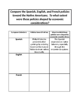 Comparing the European policies toward Native Americans